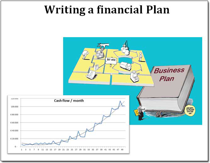 Manual Financial Planning (by Jacana Business Empowerment)