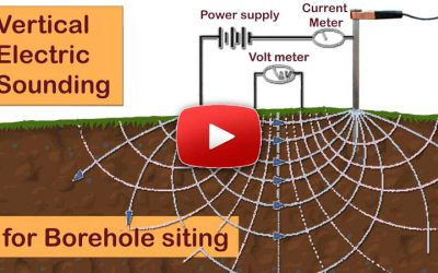 Electronic surveying to find best borehole location
